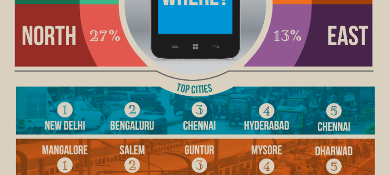 Mobiles_Infographic
