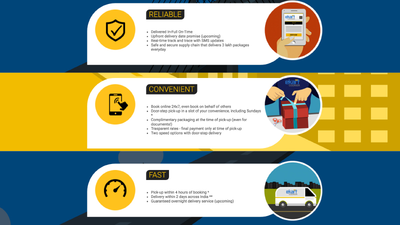 Ekart Courier 101 – How to use the new courier service from