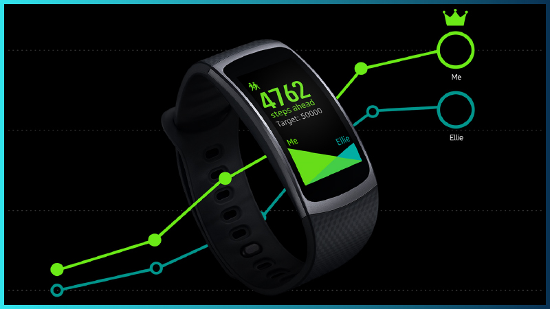 Samsung Gear Fit2 - Stay fit