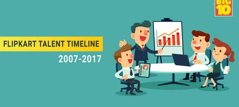 Infographic_Timeline_BANNER