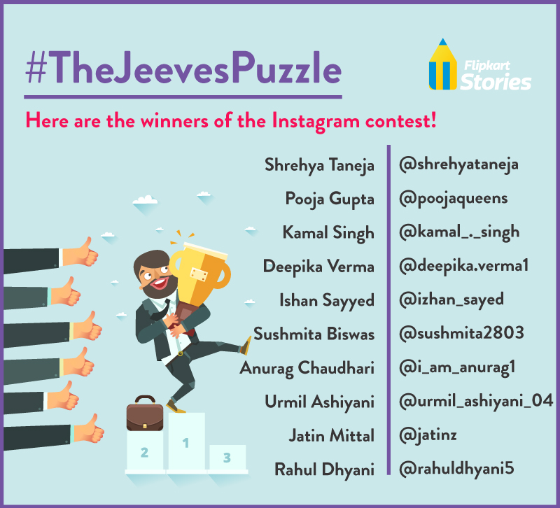 Flipkart Jeeves Contest - Winners