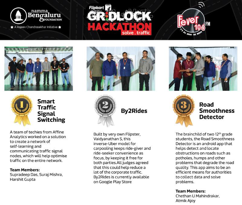 Flipkart Gridlock Hackathon - Grand Finale