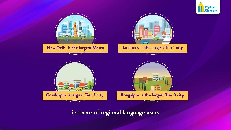 Infographic - Regional Languages Flipkart India